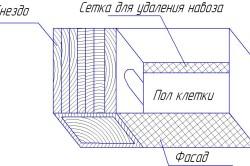 Схема клетки для декоративного кролика
