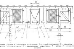 Схема устройства крольчатника