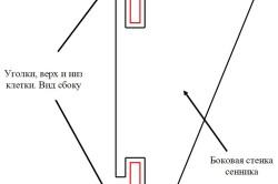 Схема сенника для кроликов