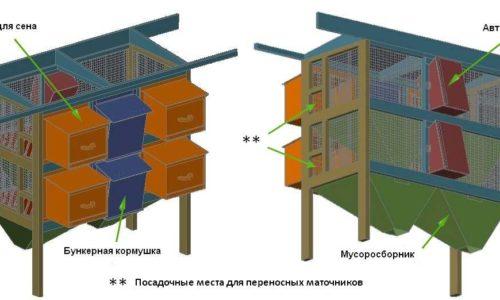 Сделать домик для декоративного кролика